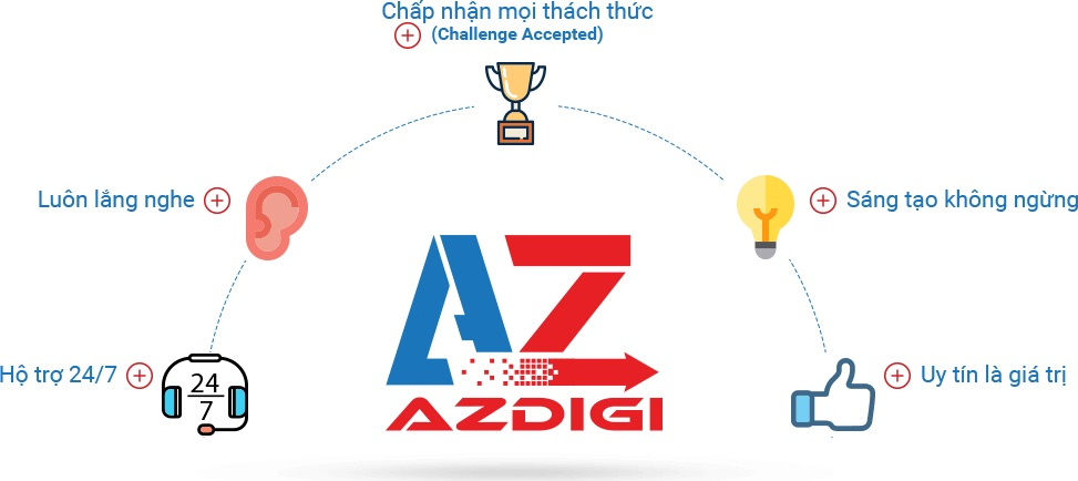 azdigi coupon