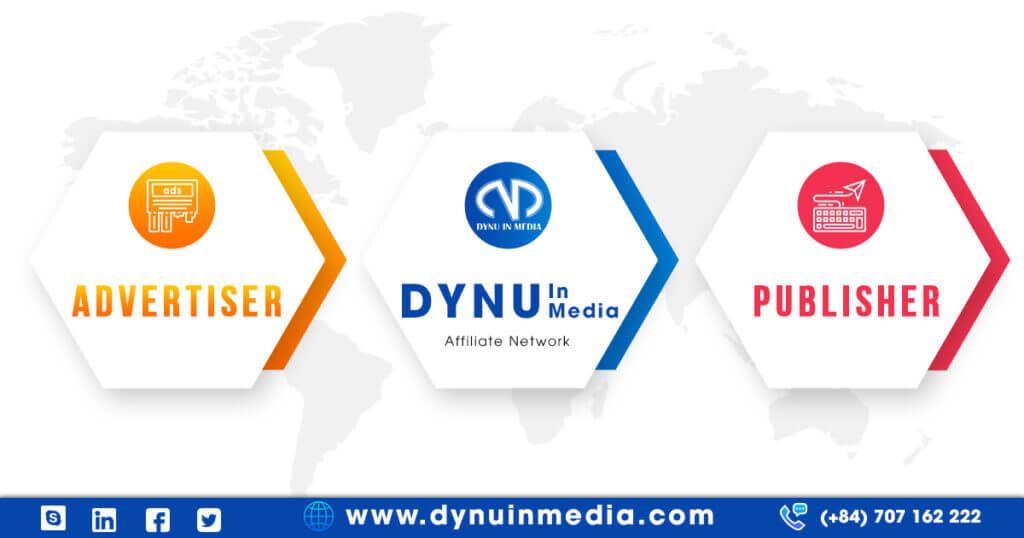 Kiếm tiền online mùa dịch cùng DYNU IN MEDIA